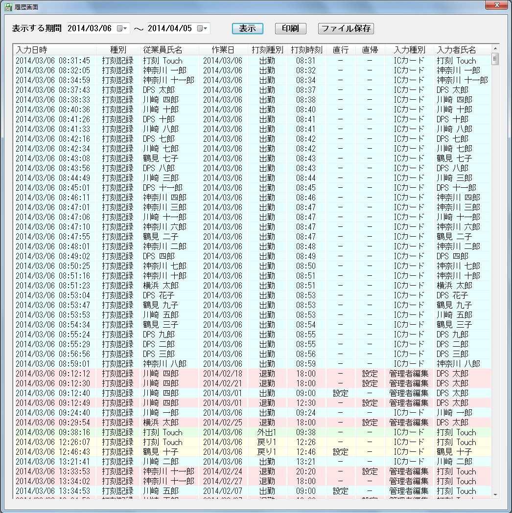 打刻ちゃんTouchの管理機能の一つとして挙げられる履歴画面画像で、表示する期間の設定項目があり、設定した2014/03/06~2014/04/05の期間中の打刻履歴を表に表示する。表の内容は入力日時・種別・従業員氏名・作業日・打刻種別・打刻時刻・直行・直帰・入力種別・入力氏名の項目を表示し、さらに表示・印刷・ファイル保存ボタンがある。